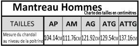 Tailes-MB-Manteau-Hommes-juin-2018-fr